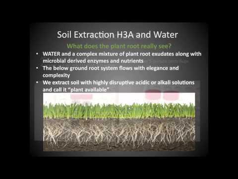 Soil Health Principles - Rick Haney