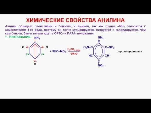 Регенерация воды на МКС