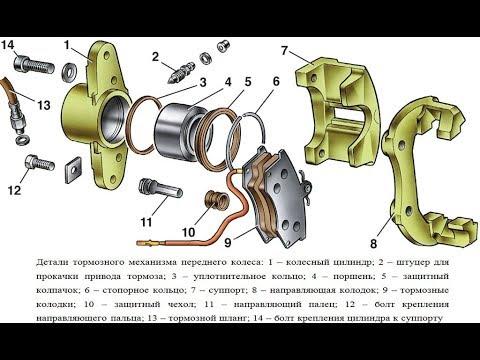 Замена переднего тормозного цилиндра Ваз 2114.