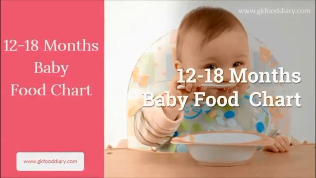 meal plan for 2 year baby