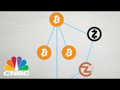 Here's What Happens When Bitcoin Just Keeps Forking | CNBC