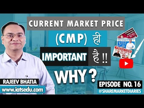 Why Current Market Price Is Important In Share Market? I Stock Market  Basics For Beginners In Hindi