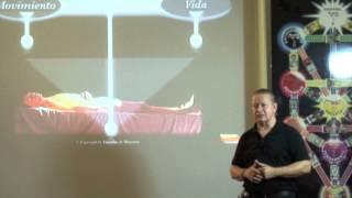 Saber Morir, lección 5, Cábala Gratis, Qabalah, Kabbalah, por José Luis Caritg