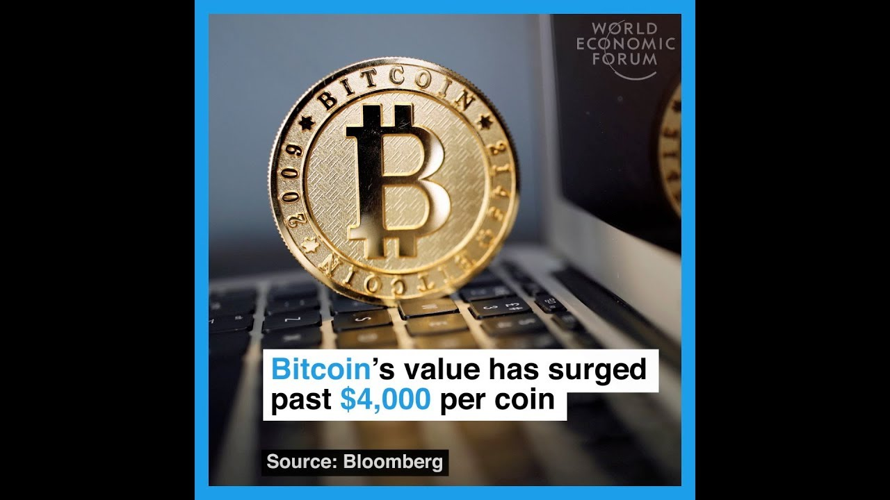 Bitcoin's value has surged past $4,000 per coin