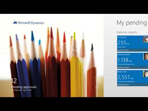 Microsoft Dynamics mobile: strategy and opportunities for partners