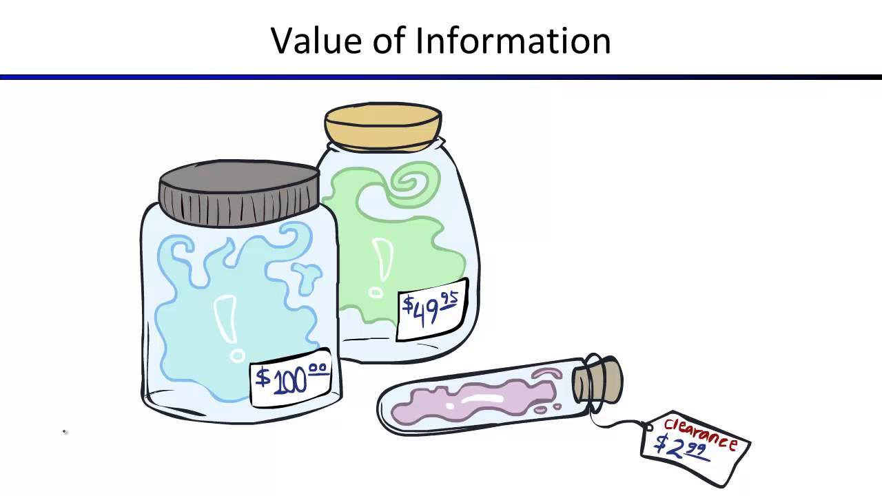 "the value of information ""infonomics"" is one label that has been applied to the discipline of measuring the  value of information assets in june 2016, aiim brought together 86 leaders in."