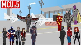 Phase 3: Everything You Need to Know for Avengers: Infinity War in 5 Minutes!