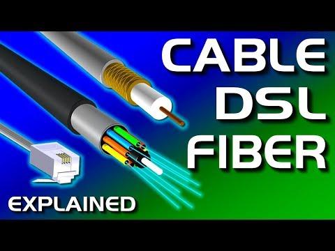 Cable vs DSL vs Fiber Internet Explained
