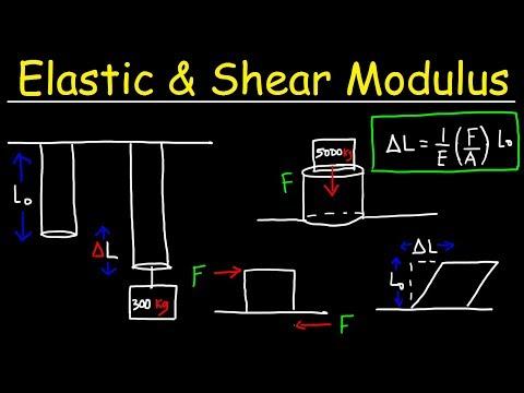 Stress & Strain - Elastic Modulus & Shear Modulus Practice Problems - Physics