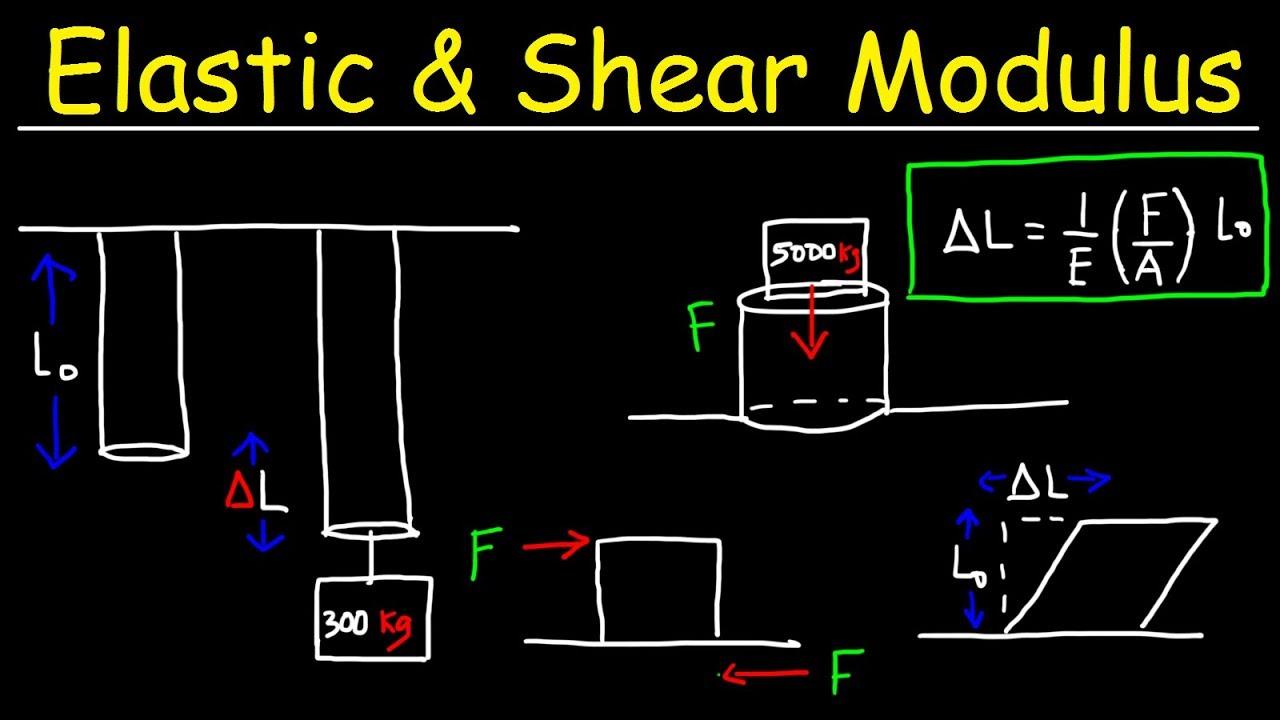 Stress Strain Elastic Modulus Shear Modulus Practice