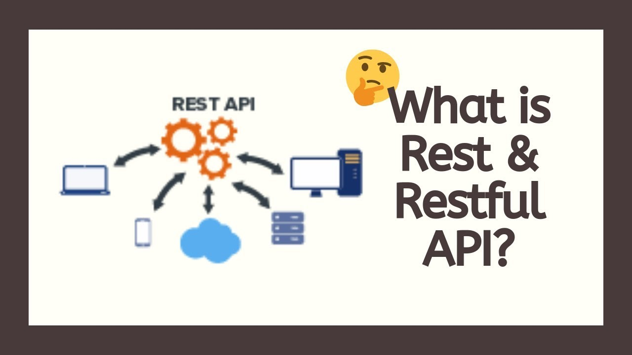 What is Rest and Restful API? Understand the Concept