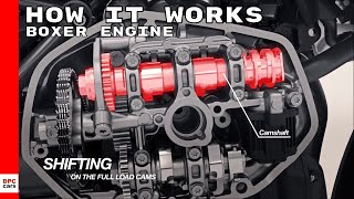 2019 BMW R1250 Boxer Engine