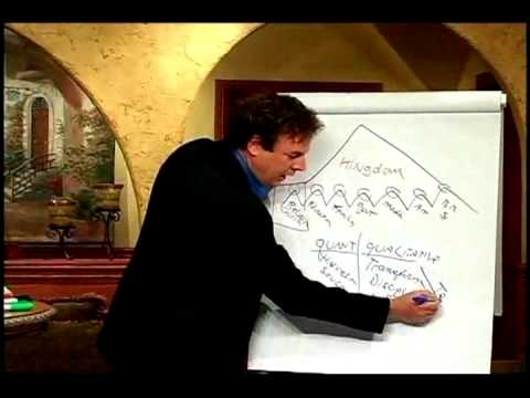 Lance wallnau explains the seven mountains mandate youtube lance wallnau explains the seven mountains mandate fandeluxe Image collections