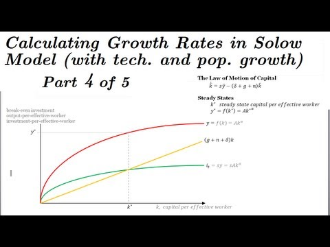 Calculating Growth Rates of the Solow Swan Model - Part 4 of 5