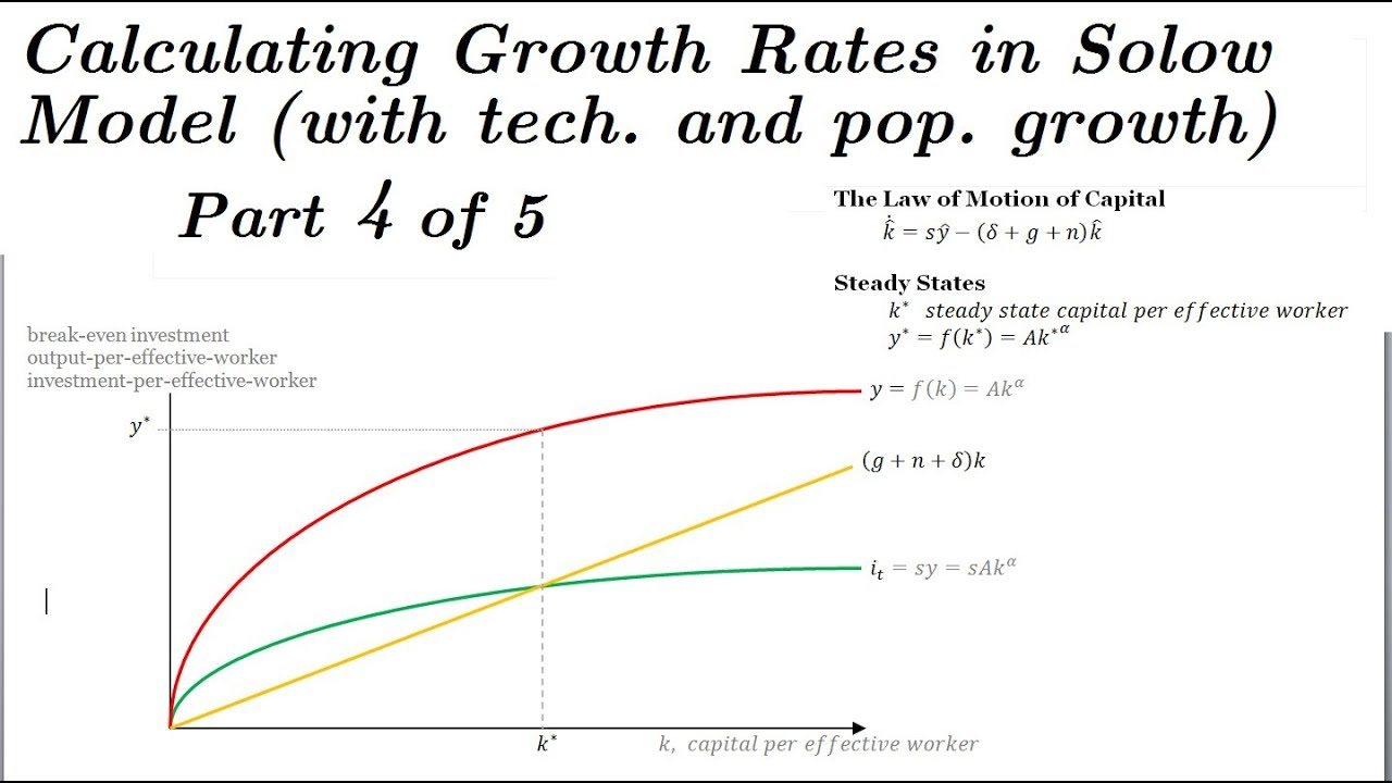 Calculating Growth Rates of the Solow Swan Model - Part 4 of 5 ...