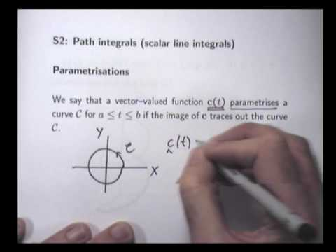 Path integrals - How to integrate over curves. Chris Tisdell UNSW