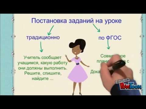 План видео урока