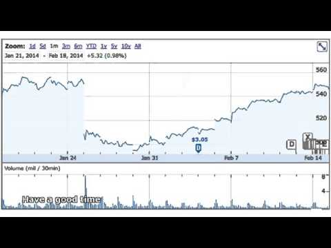 Watch 23-05-2012 Почему Падают Индексы И Акции - Втб Курс Акций