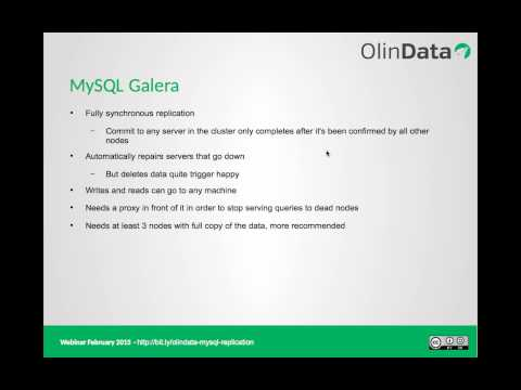 Introduction to MySQL Replication