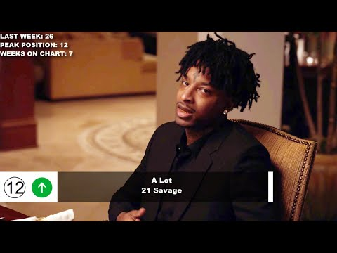 Top 50 Songs Of The Week - February 16, 2019 (Billboard Hot 100) Mp3