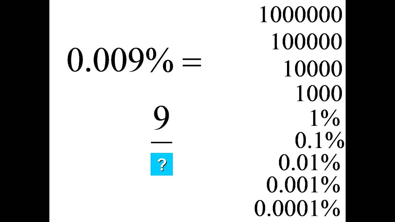 0.009%=9/? Convert a percentage to a fraction. Multiple