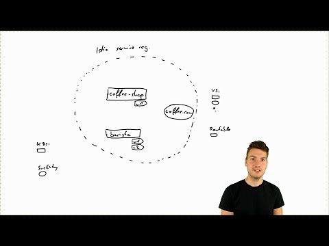 Istio's Networking API Explained - Sebastian Daschner