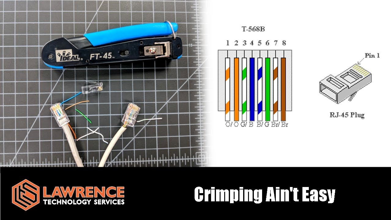 Crimping Rj45 Ends The Easy Way With The Ideal Ft