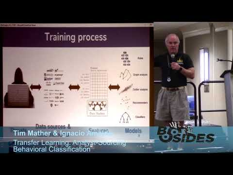BSides DC 2017 - Transfer Learning: Analyst-Sourcing Behavioral Classification