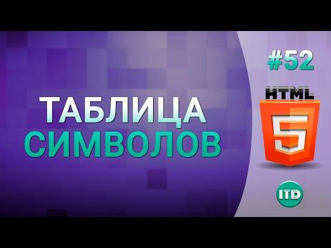 Специальные символы, таблица символов, коды символов, как использовать, Видео курс по HTML, Урок 52
