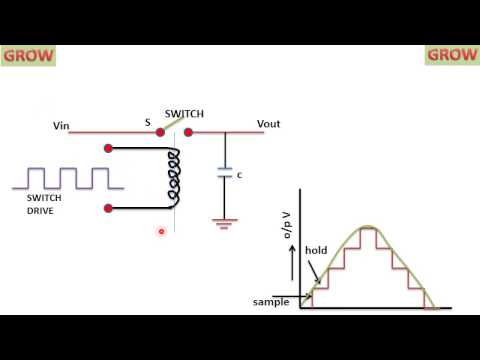 SAMPLE AND HOLD CIRCUIT ! LEARN AND GROW