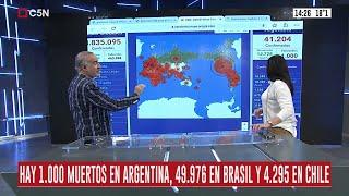 Coronavirus: los números en Argentina y el resto del mundo