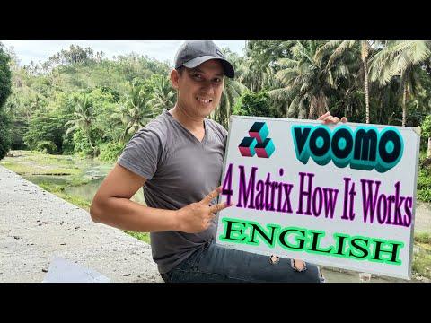 Voomo How 4 Matrix Works English Presentation