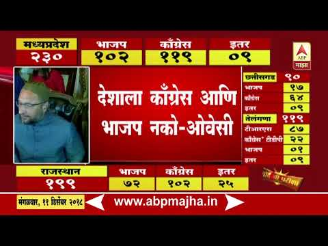 Asaduddin Owaisi On 5 State Assembly Election Results 2018