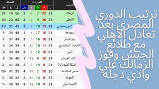 جدول ترتيب الدوري المصري بعد تعادل الأهلي مع طلائع الجيش وفوز الزمالك علي وادي دجله