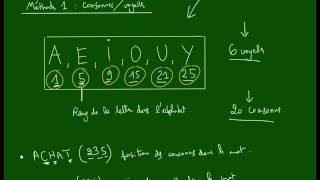 Logique - LETTRES - Méthode n°1 - Consonnes et voyelles