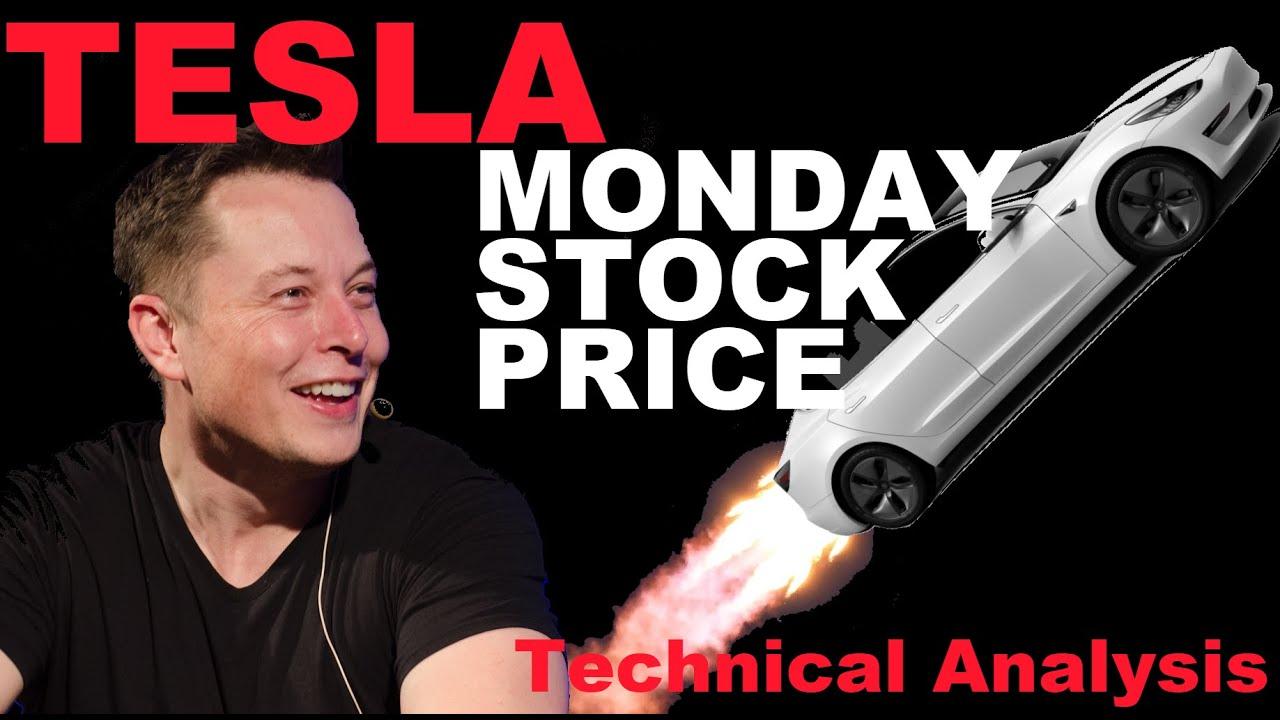 Tesla Stock Prediction Q1 Deliveries TSLA Stock to Gain on Monday Tesla Chart TSLA Stock Forecast