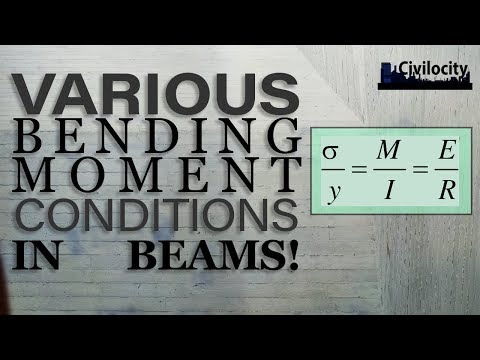 Various conditions of Moment   Bending Stress in Beams