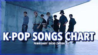 Baixar (TOP 100) K-Pop Songs Chart | February 2020 (Week 1)