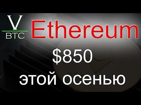 Эфириум (ETH/USD) - 850 долларов за эфир уже этой осенью при пробое $250. В моменте тренд медвежий.