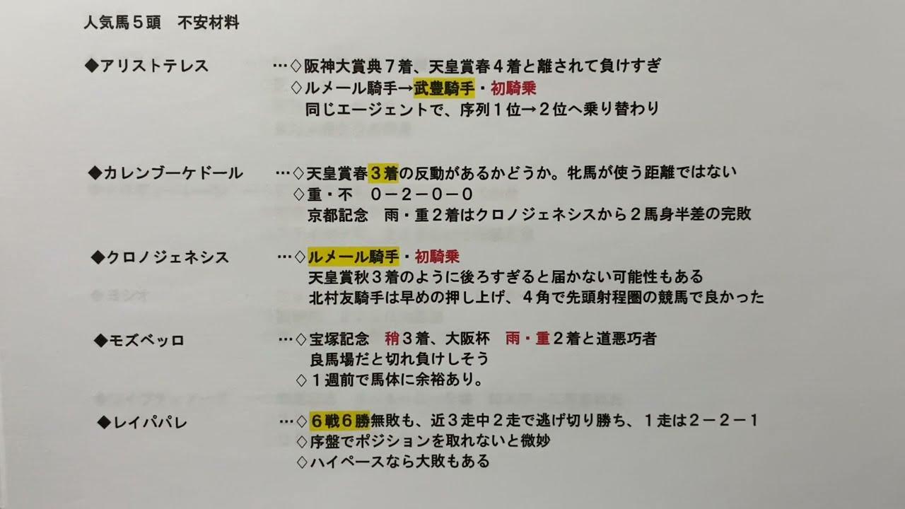 【競馬予想】 宝塚記念 2021 全頭診断 事前予想