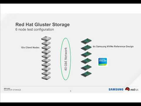 High-Performance Storage Solutions with Red Hat Gluster Storage