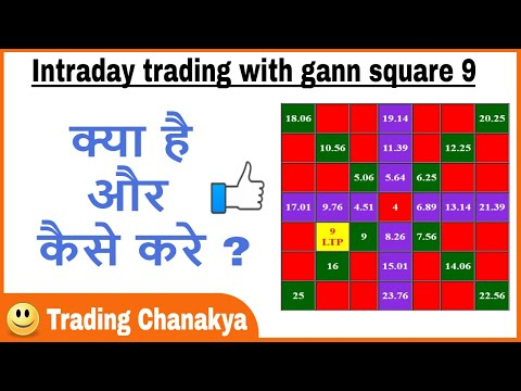 100% Profitable intraday trading with gann square 9 - By