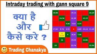 100% Profitable intraday trading with gann square 9 - By trading chanakya