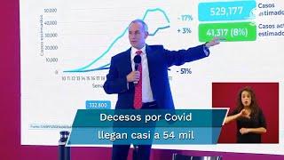 Hugo López-Gatell informó que hasta este martes 11 de agosto, las muertes relacionadas al coronavirus en el país, suman 53, 929