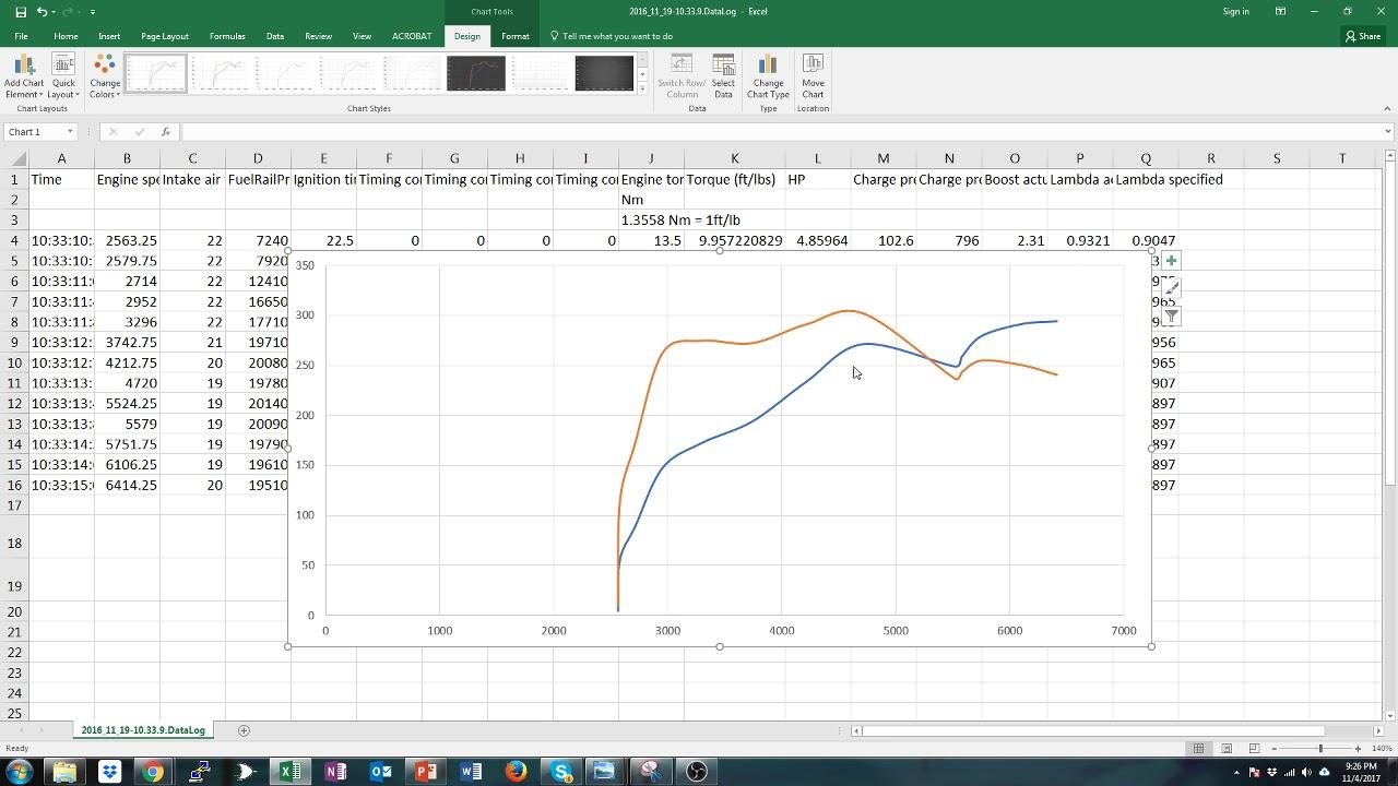 How to Make a Virtual Dyno