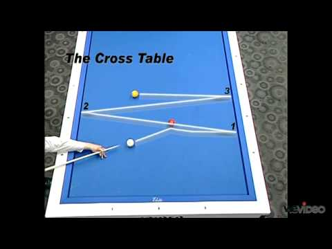 An Introduction to 3-Cushion Billiards