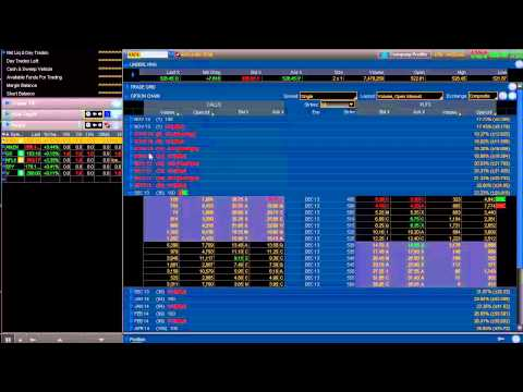 Linking Watchlists, Charts, and the Trade Tab in Think or Swim