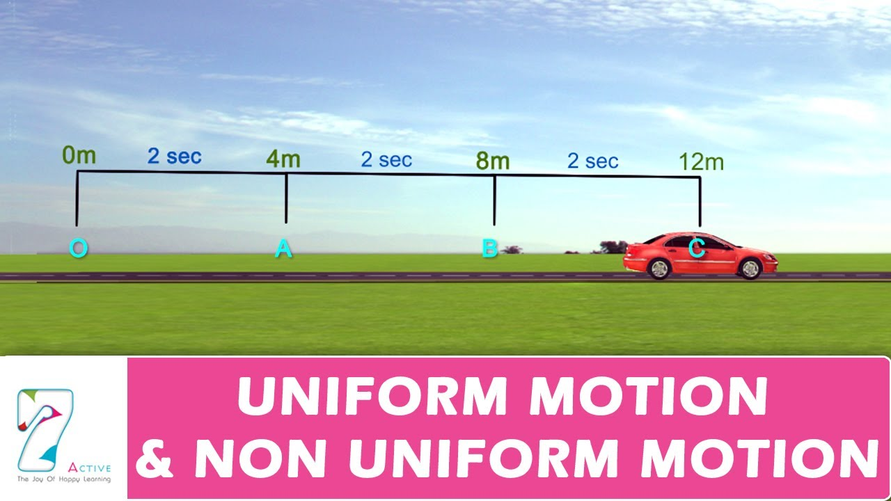 Uniform Motion Non Uniform Motion Youtube