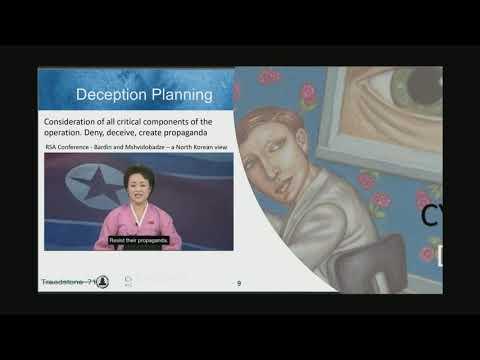 Cyber-Counterintelligence—Deception, Distortion, Dishonesty