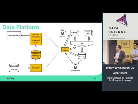 Data Science at Trainline for Smarter Journeys